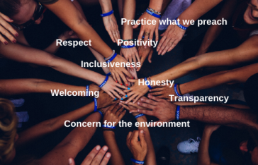 What Are your Corporate Values? Can They Save The World?
