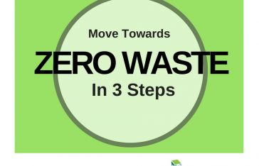 Zero Waste Business in 3 Steps: A Strategy To Reduce Waste and Costs