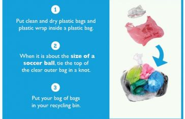 Recycling Plastic Bags In San Francisco - W Hotel Shows How