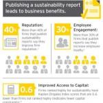 EY-Sustainability-Infographic1