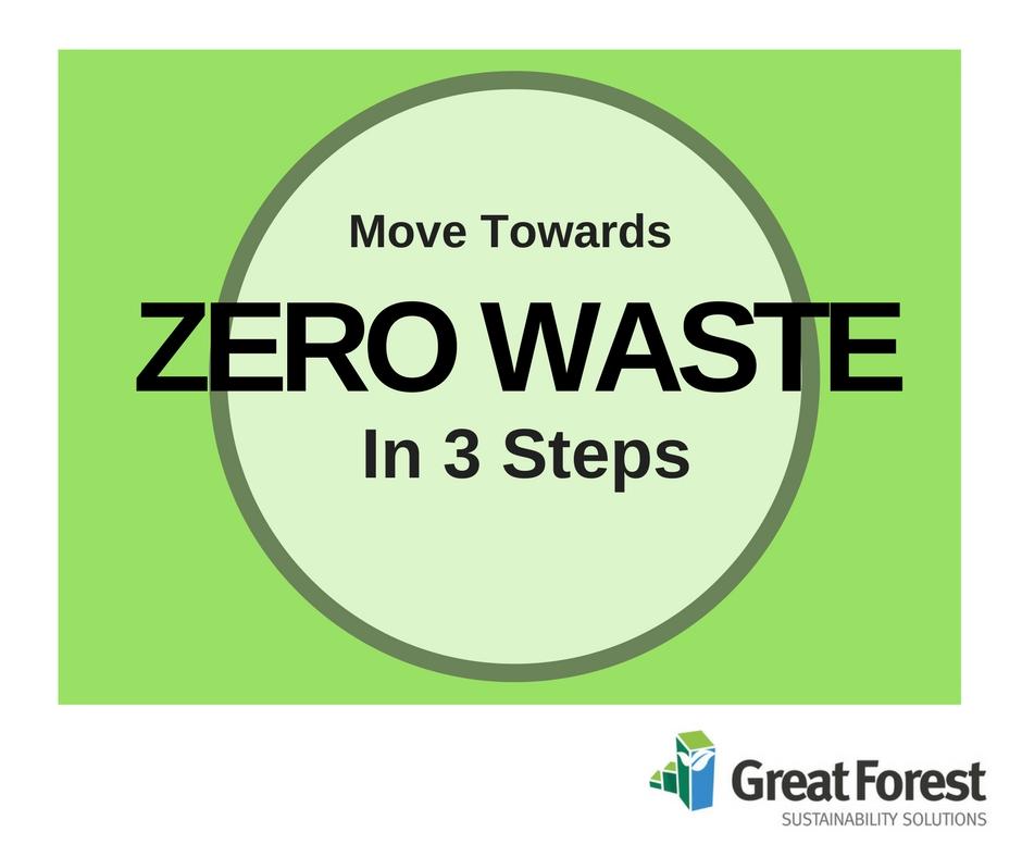 Zero waste business: How to go zero waste in 3 steps.